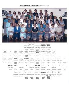 Henrietta Barnett School staff photo 1988/9